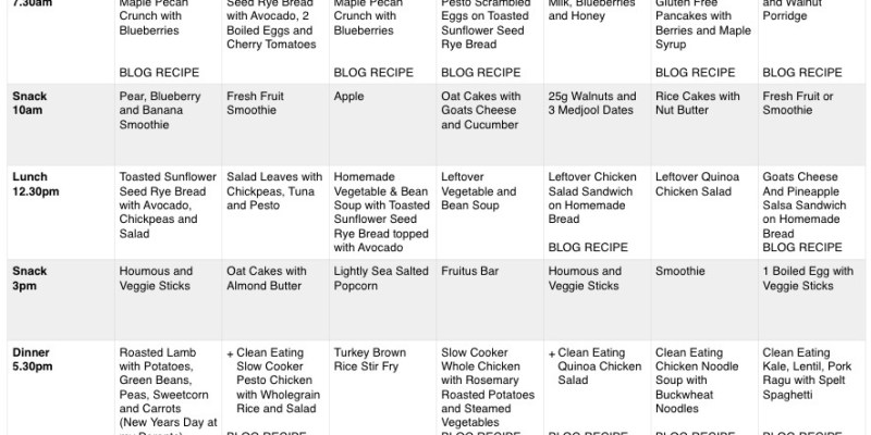 30 Day Clean Eating Challenge Meal Plan Clean Eating 30 Day Challenge