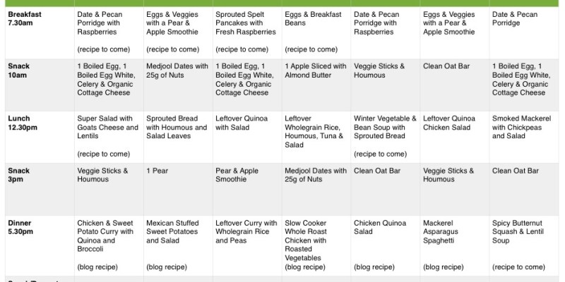 Clean Eating 30 Day Challenge Week 2