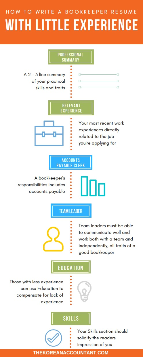 How To Write A Bookkeeper Resume With Little Experience  The