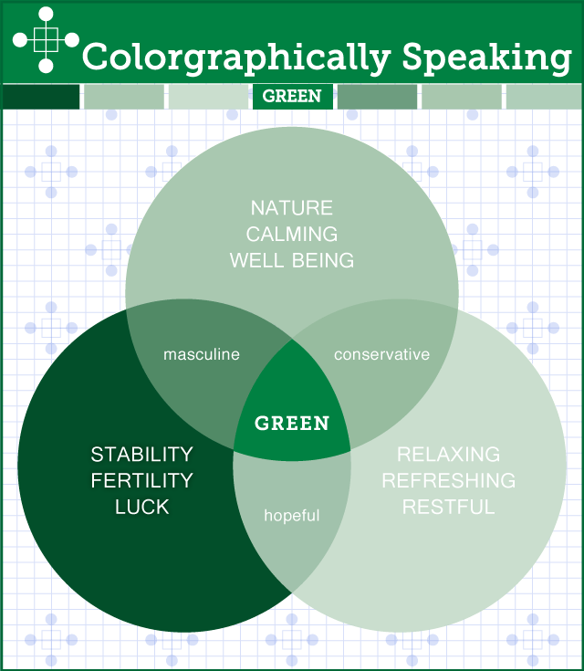colorgraphically speaking color psychology green
