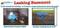 Leaking Basement | Basement Waterproofing Lincoln - The ...