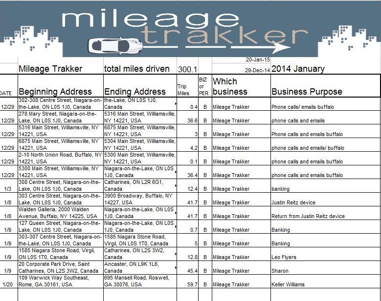 ... Mileage Trakker Archives   The Lean InnovatorThe Lean Innovator   What  Is A Mileage Log ...