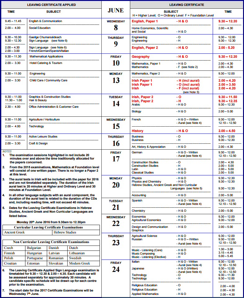 Leaving Cert 2016 Timetable