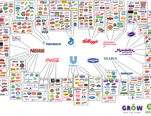 10 companies that make everything we eat