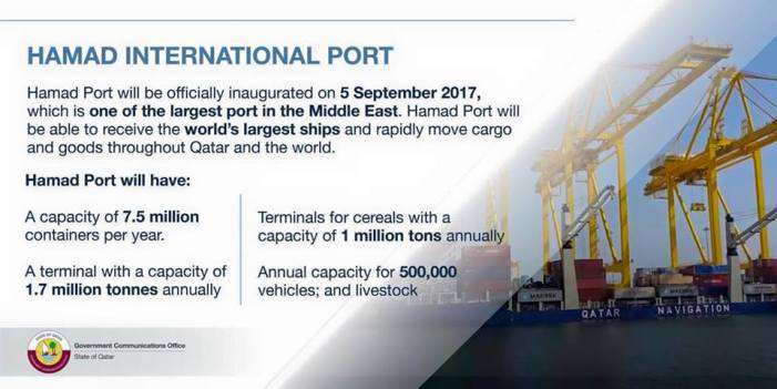 Hamad Port 1