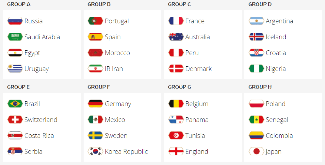 2018 FIFA World Cup Groups