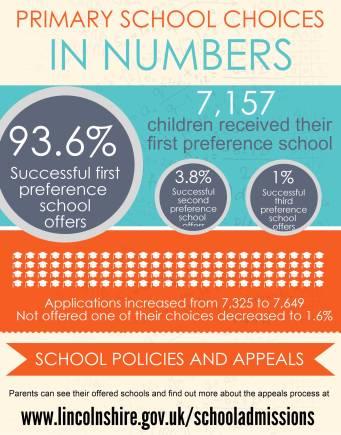 Infographic: LCC