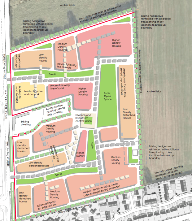 The developments would contain a mixture of housing types and a medical centre.