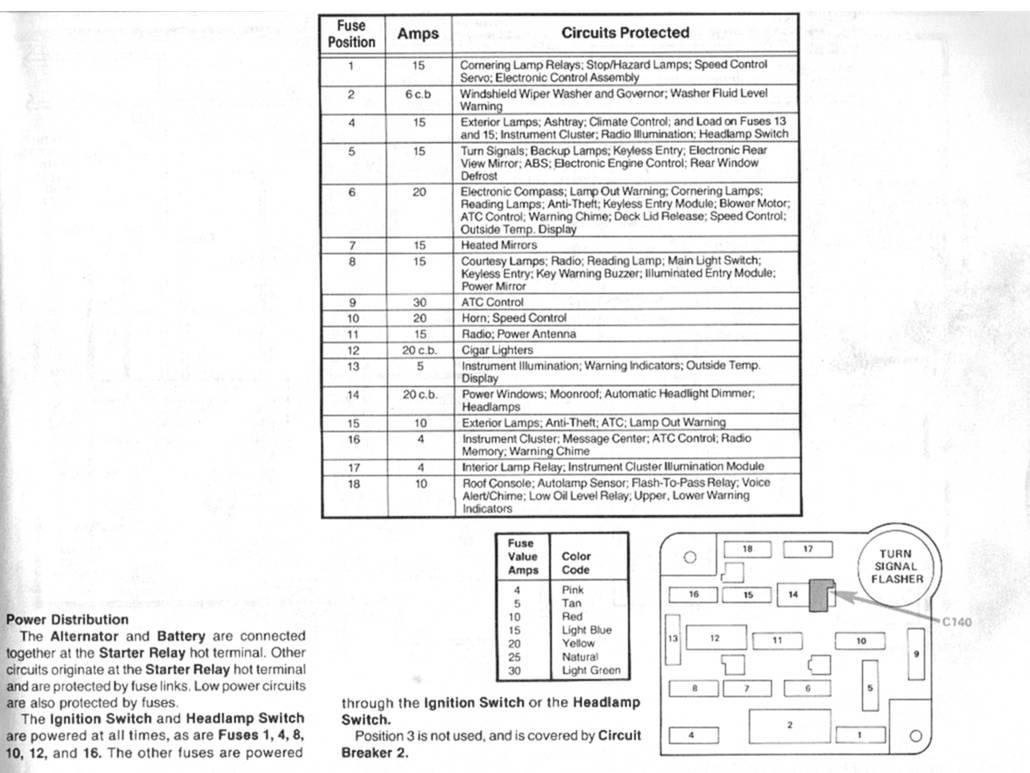 1989 lincoln mark vii fuse box diagram