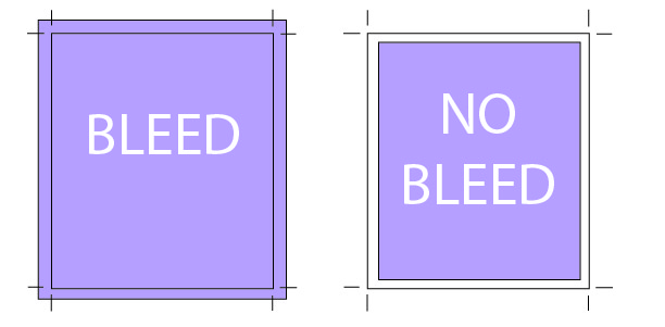 What Is Printing Bleed? - The London Printing Company
