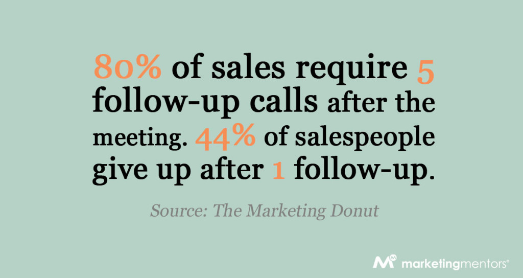 Win More Sales With This 5-Step Sales Process \u2013 The Marketing Mentors - follow sales