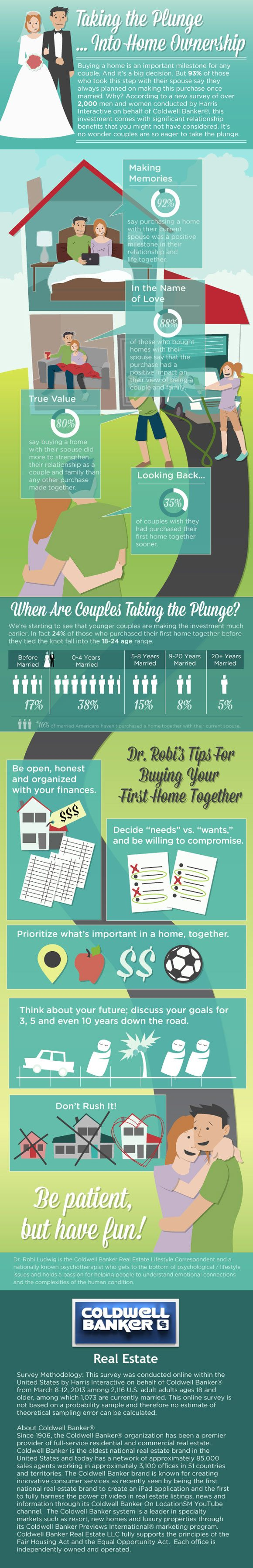 engaged-home-buyers-infographic