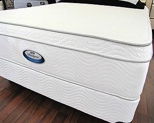 Simmons Beautyrest Nxg 575 Plush Pillow Top Mattress