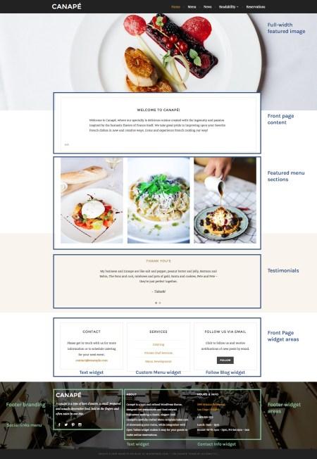 Jos Content Frontpage