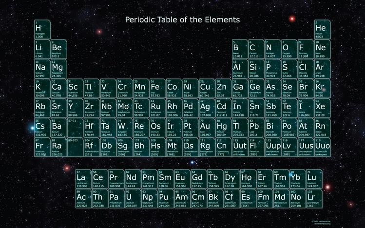 Emo Girl Hd Wallpaper Download Periodic Table Windows 10 Theme Themepack Me