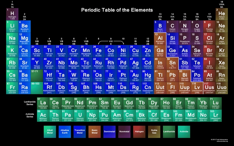 Asus Rog Hd Wallpaper Periodic Table Windows 10 Theme Themepack Me