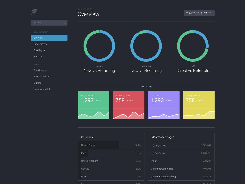 bootstrap dashboard theme