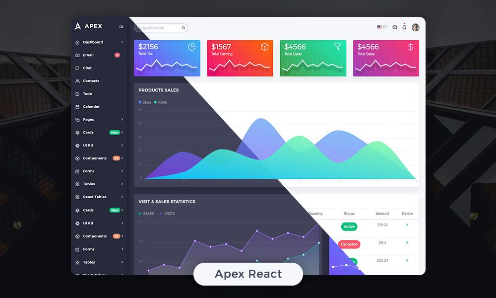 30+ Top Free  Premium React Redux Admin Templates 2018