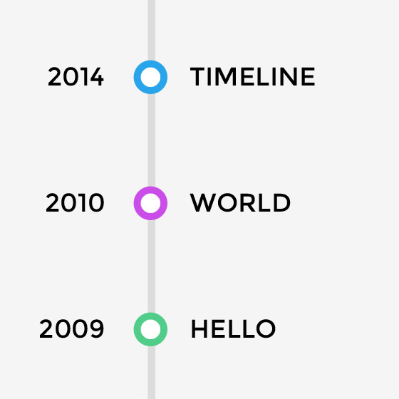 Timeline - Themify Builder Addon - timeline pictures