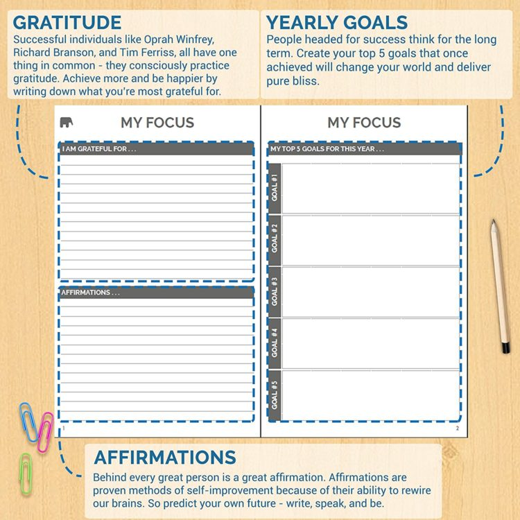 Planners That Can Help You Stay Organized When You Are Overwhelmed