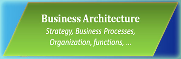 Business Architecure
