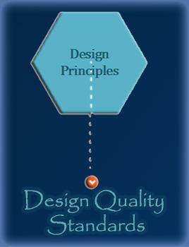 TMD Design Principles Tile