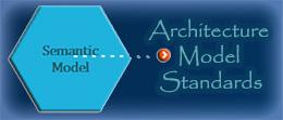TMD Semantic Model Tile