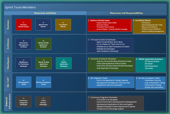 VBD Roles Responsibilities Web