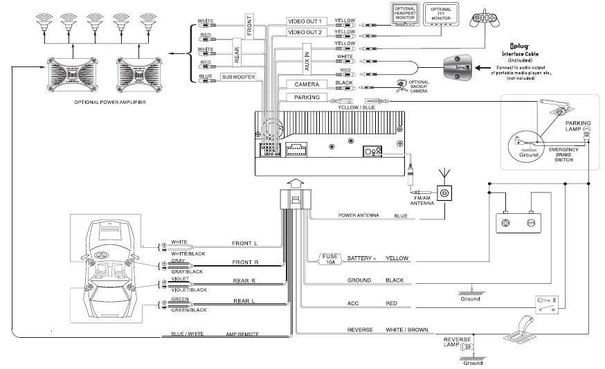 dvd in dash wiring diagram