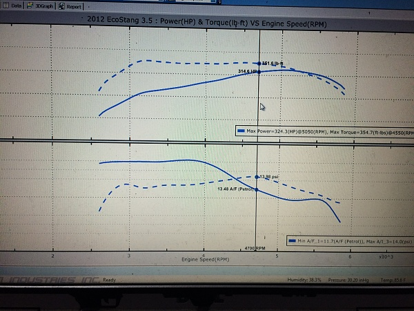 Mustang 35L Ecoboost engine swap - Page 71 - The Mustang Source