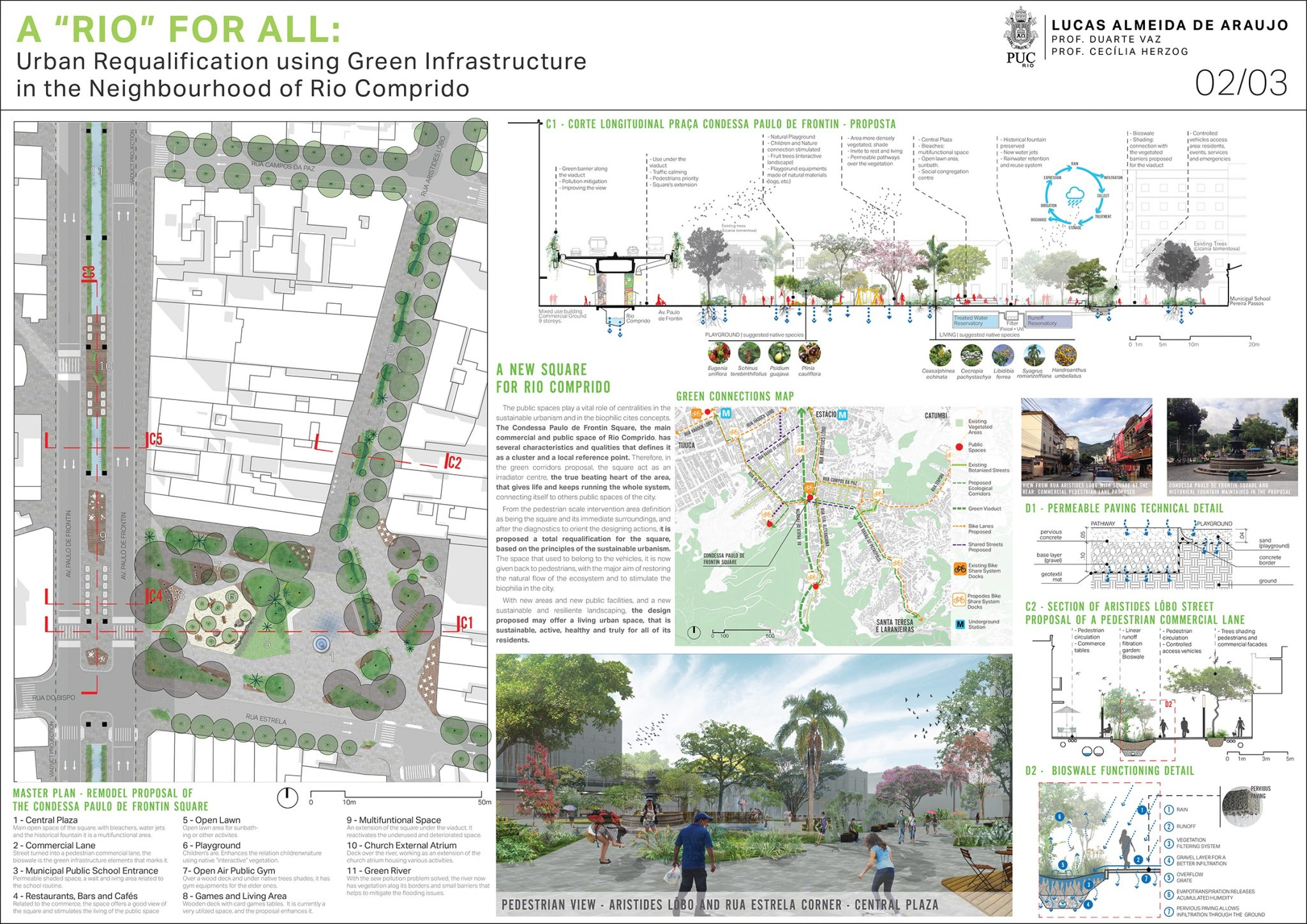 Arte Publico Press Desk Copies The Nature Of Cities An Idea Hive Of Green City Building Page 10