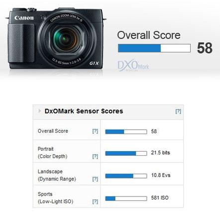 Canon-G1X-Mark-II-overall-s