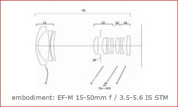 Canon 15-50mm lens patent image