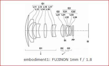 Fuji Lens patet image