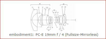 nikon Fullframe lens patent