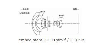 Canon 11mm lens patent image