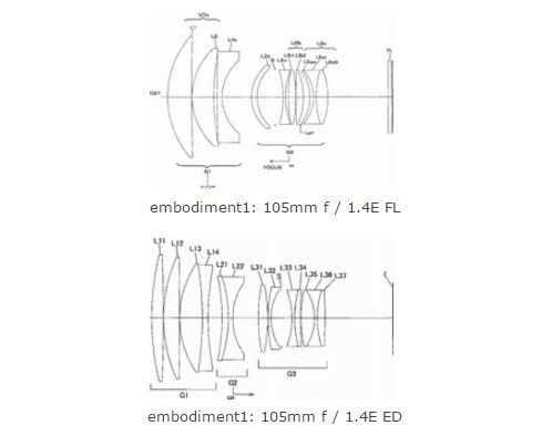 Nikon lens patent details