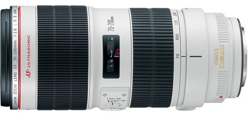 Canon 70-200mm zoom lens for sports shooters