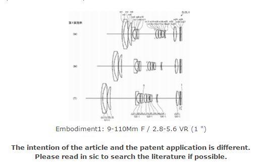 Nikon 1 mirrorless lens patent