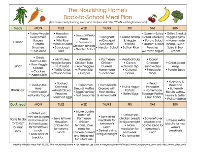 Weekly Healthy Meal Plans