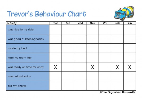 Printable} Kids Behaviour Charts - The Organised Housewife - printable behavior chart
