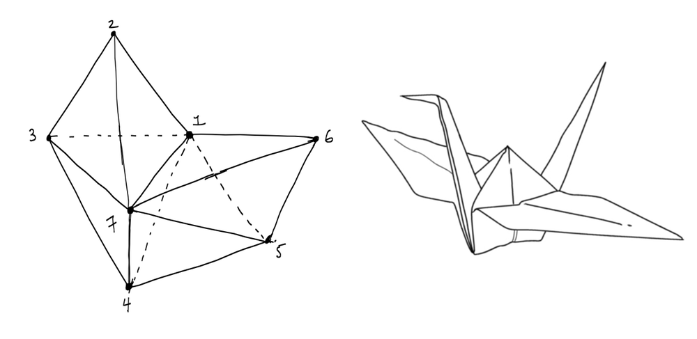 in origami there are a number of models called fleksagonami or