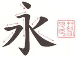 "Chinese-""Eternity"""