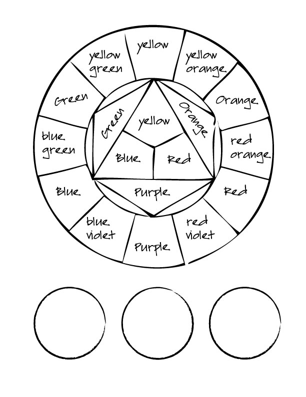 diagram of a colour or color wheel