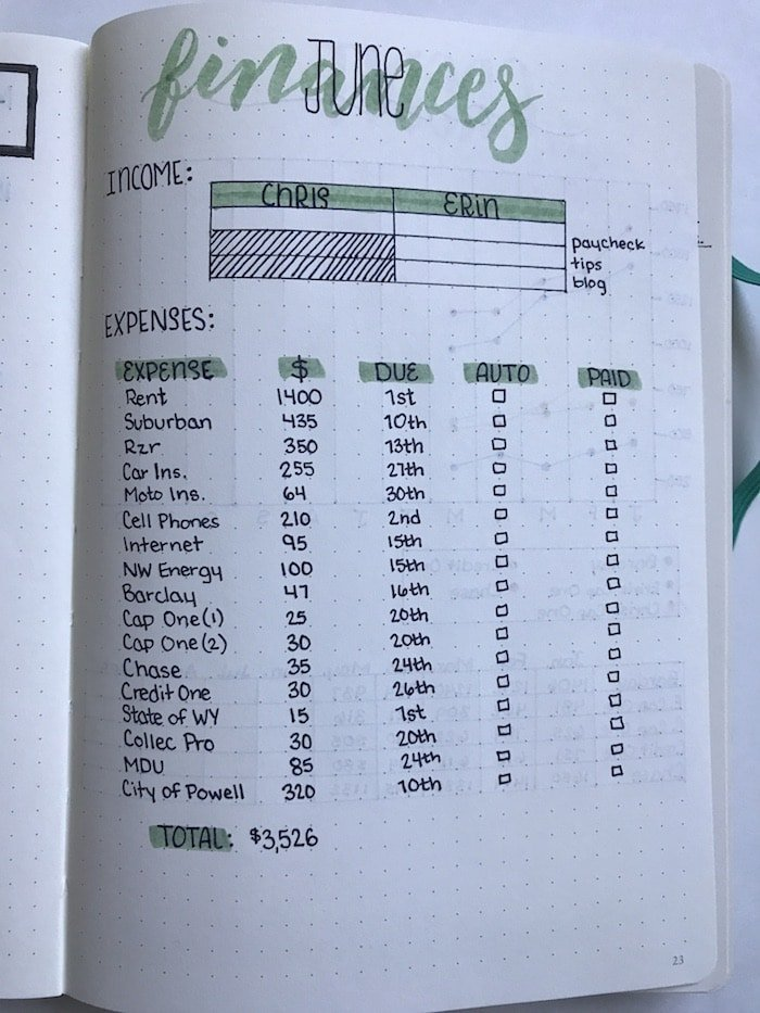 Financial Planning in Your Bullet Journal Gain Control of Your - money expense tracker