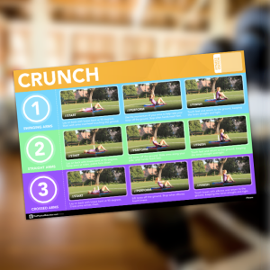 Crunch Fitness Station Poster