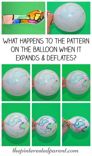 A simple experiment testing the effects of pattern on the balloon once it expands and inflates & deflates. Simple science for kids.