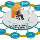 Conceptual Graphic for a Healthcare Provider