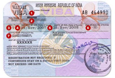 New India Visa Rules, Our Re-Entry