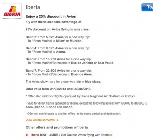 Iberia Avios Discount